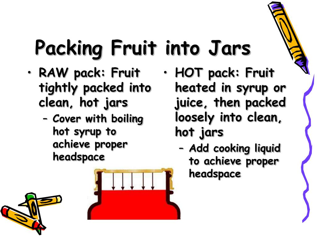 Packing Fruit into Jars