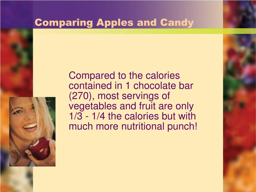 Comparing Apples and Candy