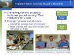 implementation concept board of directors