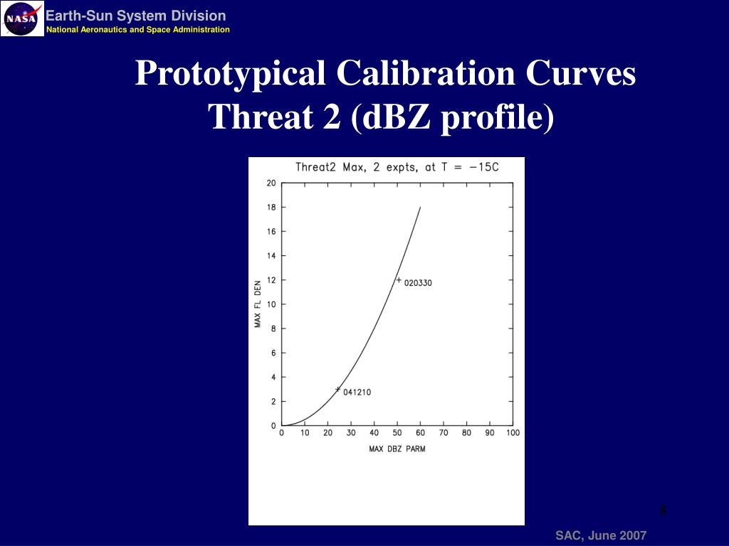 Prototypical Calibration Curves