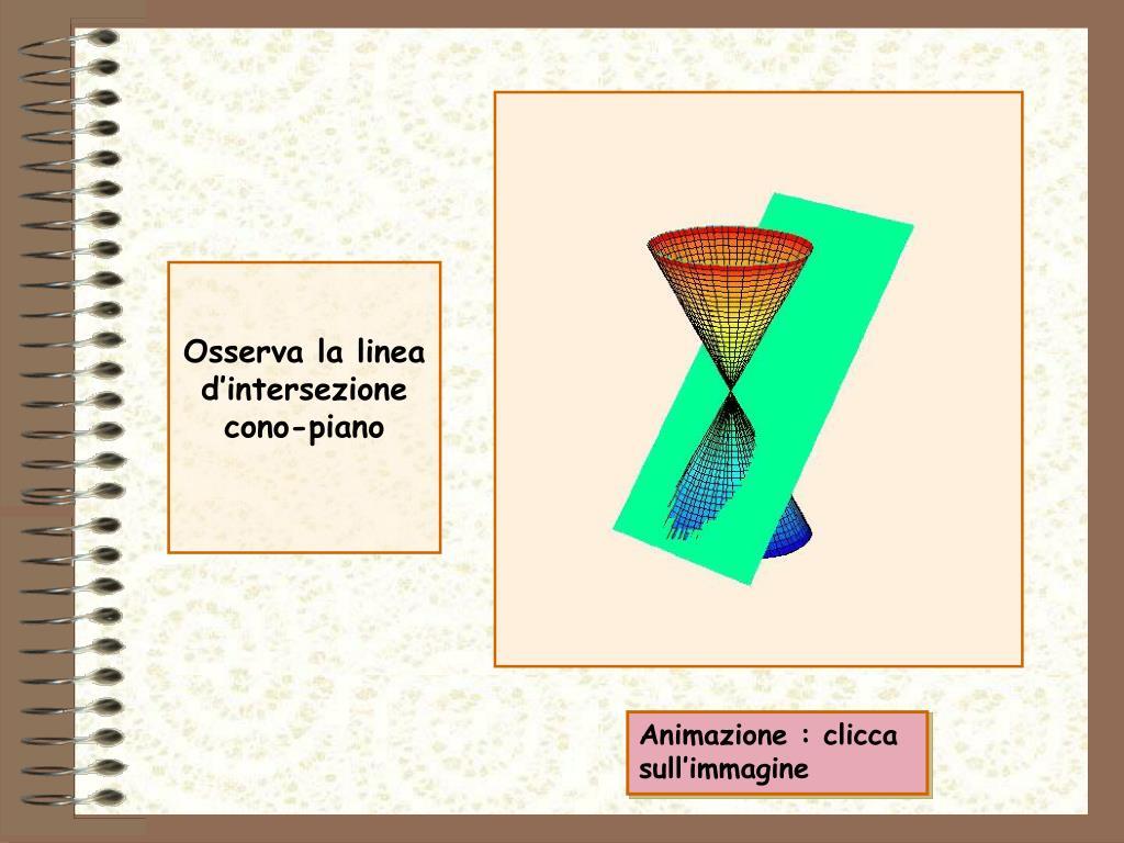 Osserva la linea d'intersezione cono-piano