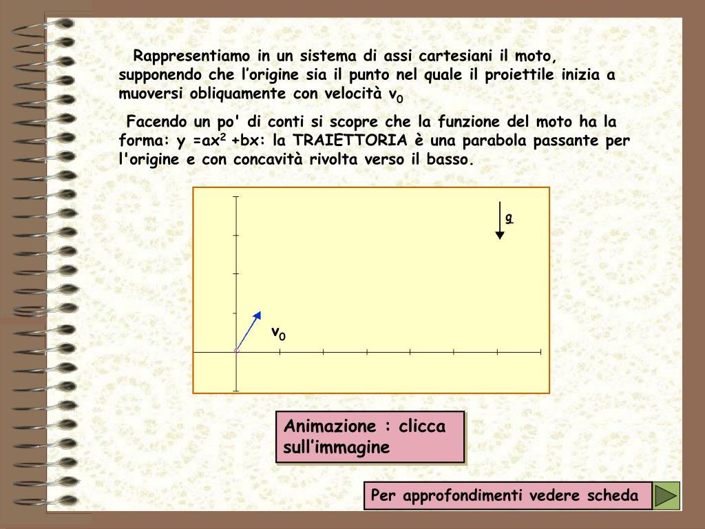Rappresentiamo in un sistema di assi cartesiani il moto, supponendo che l'origine sia il punto nel quale il proiettile inizia a muoversi obliquamente con velocità v