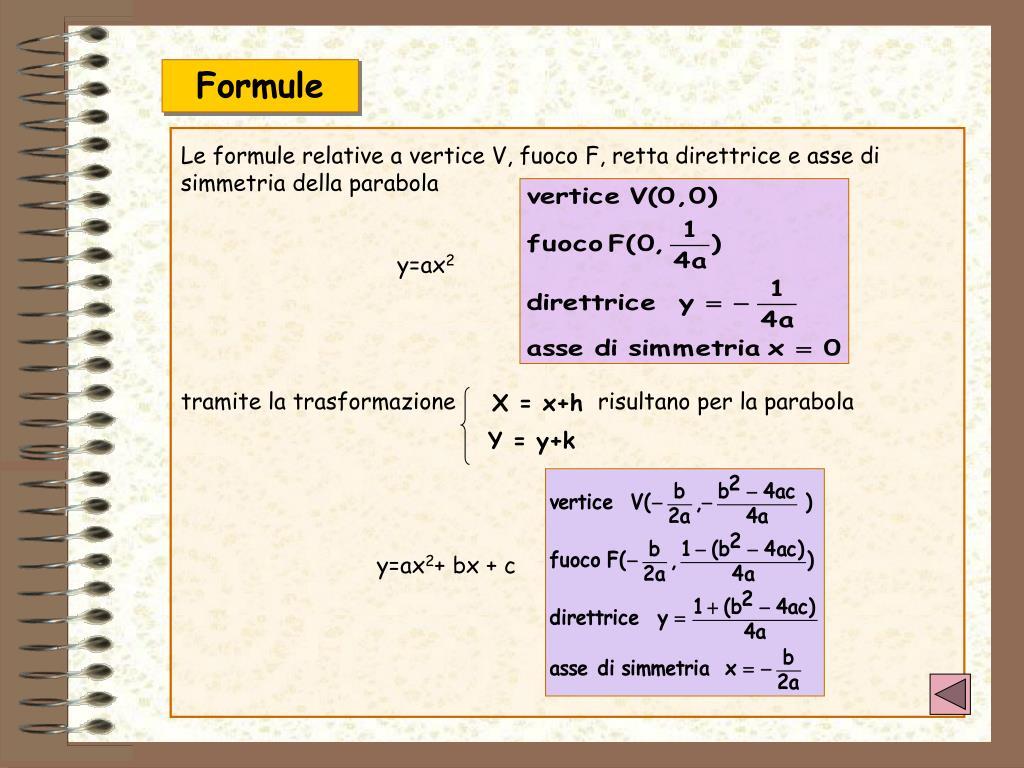 Le formule relative a vertice V, fuoco F, retta direttrice e asse di simmetria della parabola