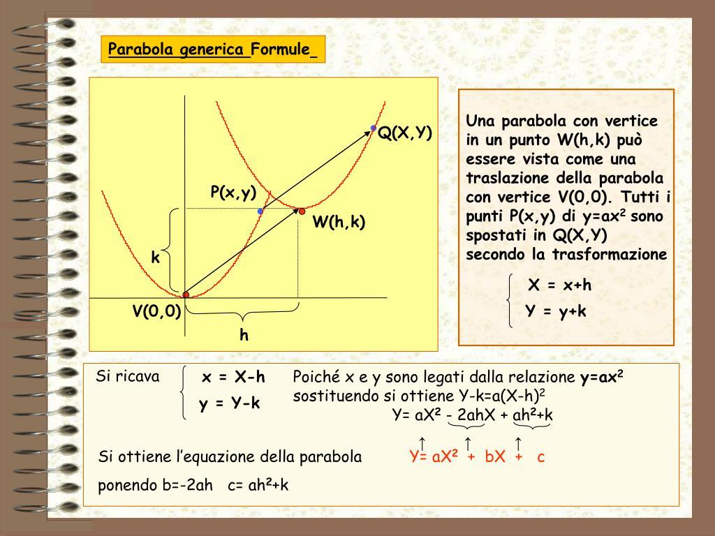 Una parabola con vertice in un punto W(h,k) può essere vista come una traslazione della parabola con vertice V(0,0). Tutti i punti P(x,y) di y=ax