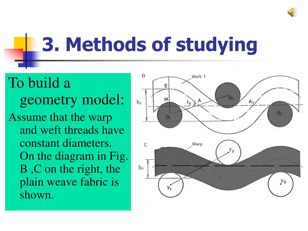 3. Methods of studying