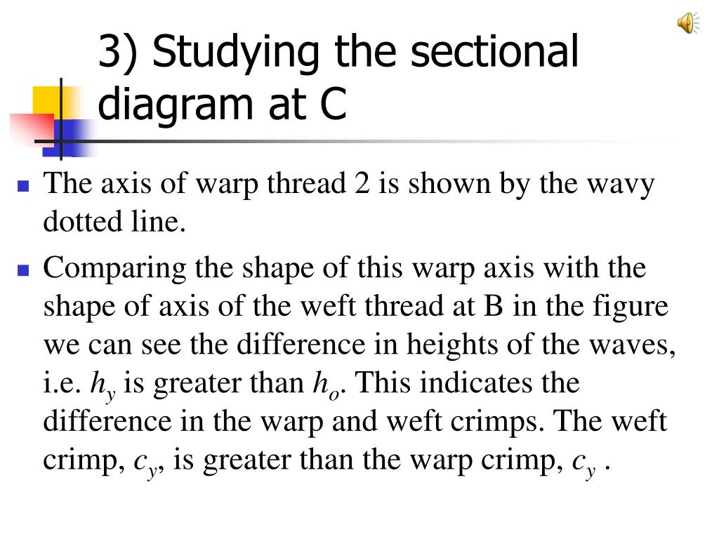 3) Studying the sectional diagram at C