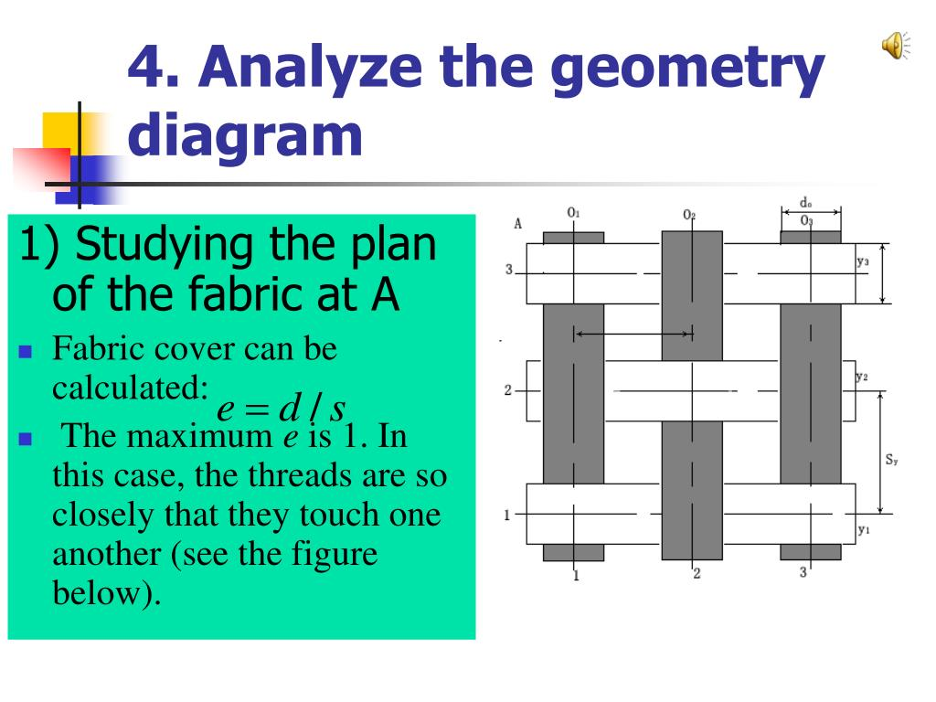 4. Analyze the geometry diagram