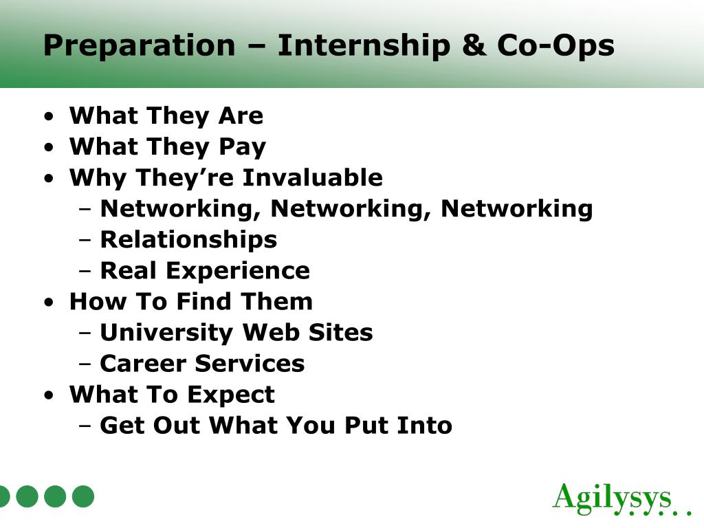 Preparation – Internship & Co-Ops