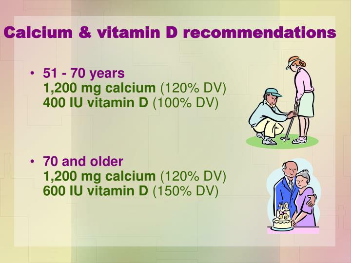 Calcium & vitamin D recommendations