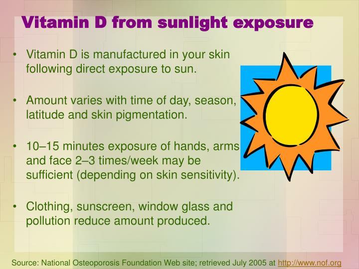 Vitamin D from sunlight exposure