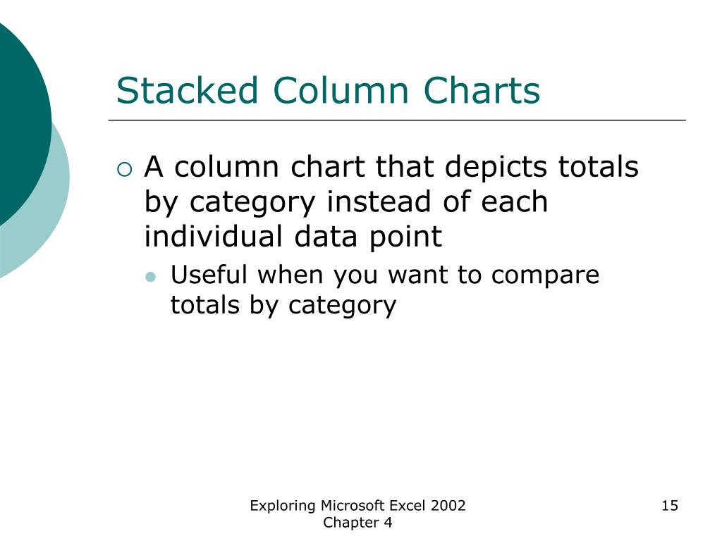 Stacked Column Charts