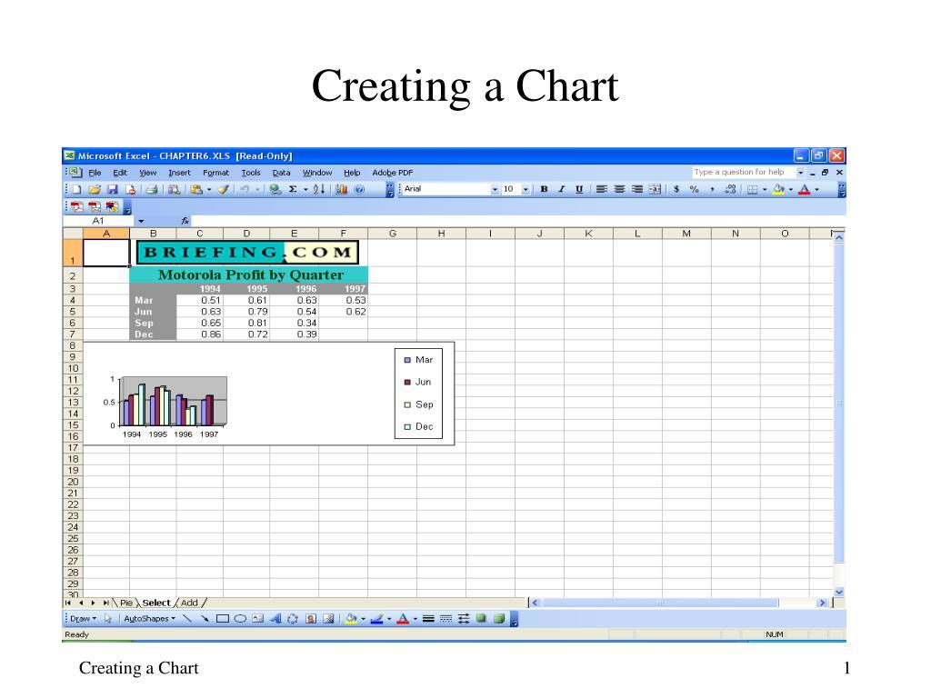Creating a Chart