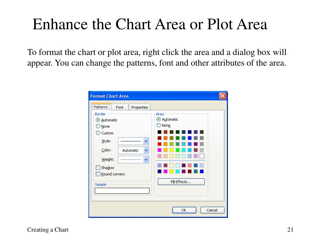 Enhance the Chart Area or Plot Area