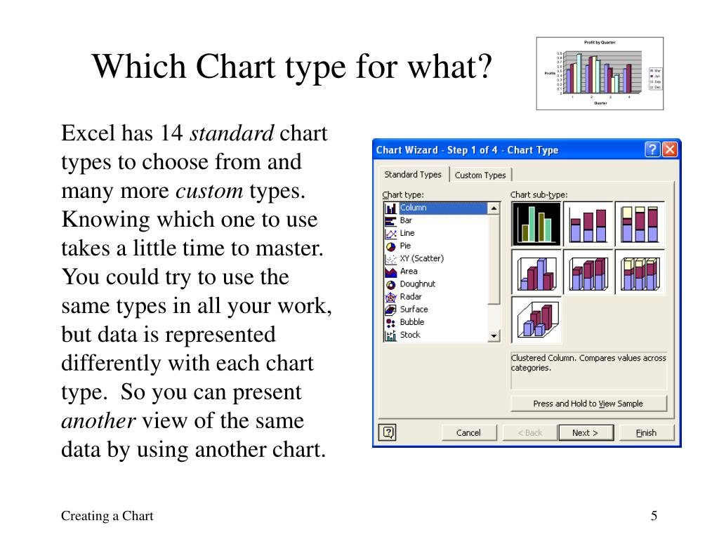Which Chart type for what?
