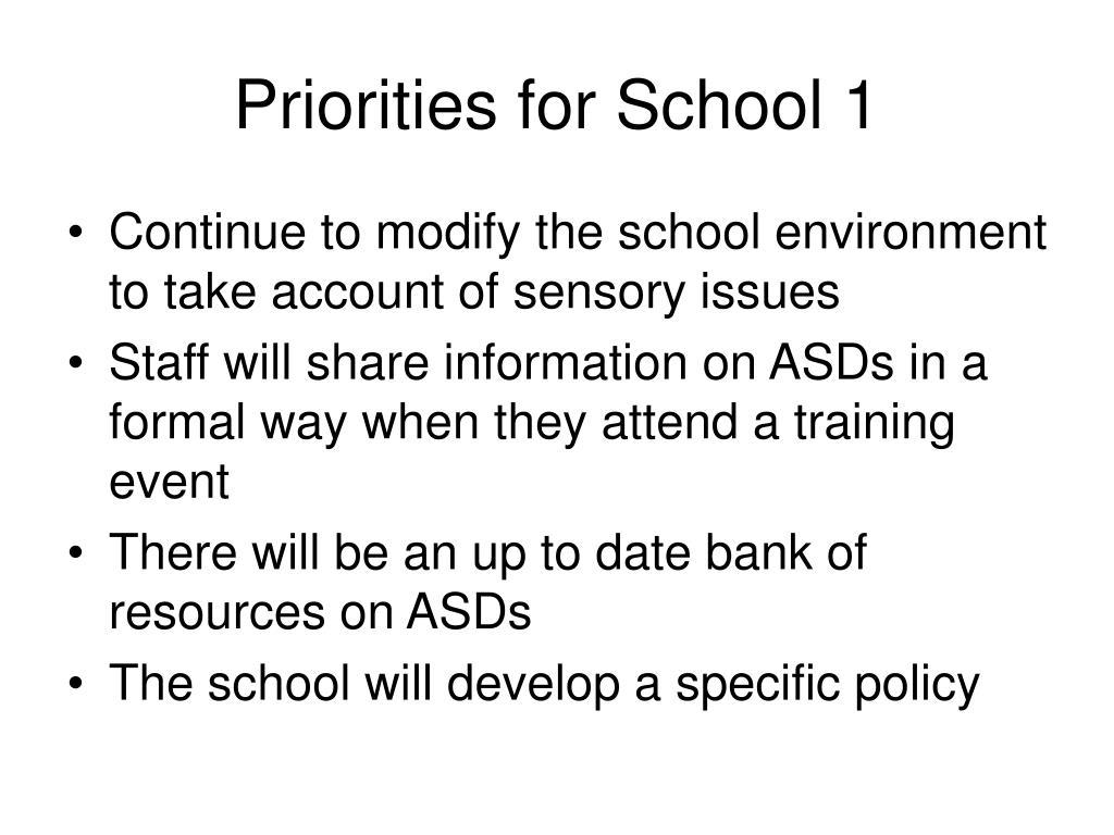 Priorities for School 1