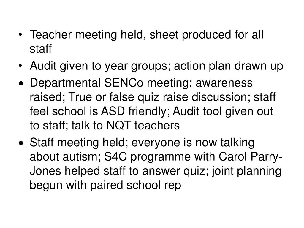 Teacher meeting held, sheet produced for all staff