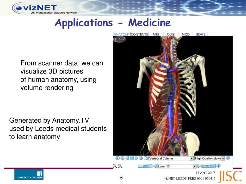Applications - Medicine