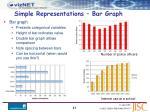 simple representations bar graph