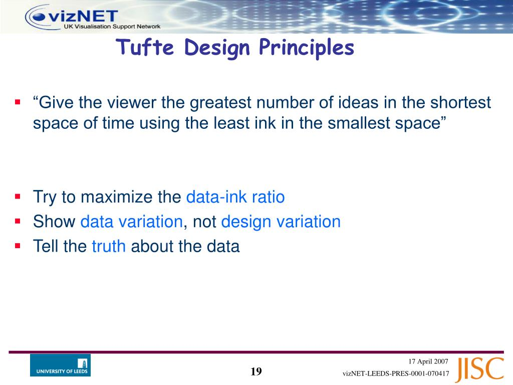 Tufte Design Principles