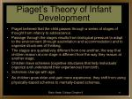 piaget s theory of infant development
