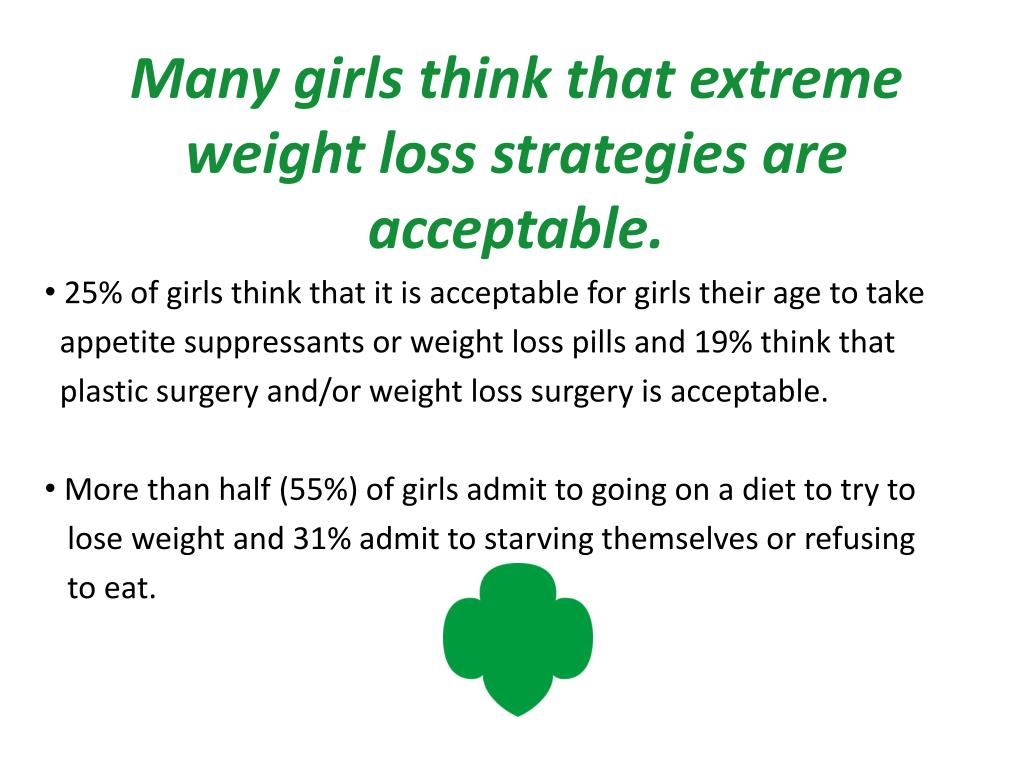 Many girls think that extreme weight loss strategies are acceptable.