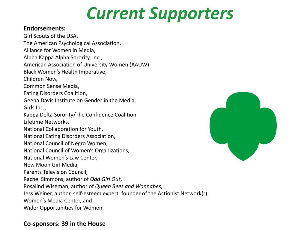 Current Supporters