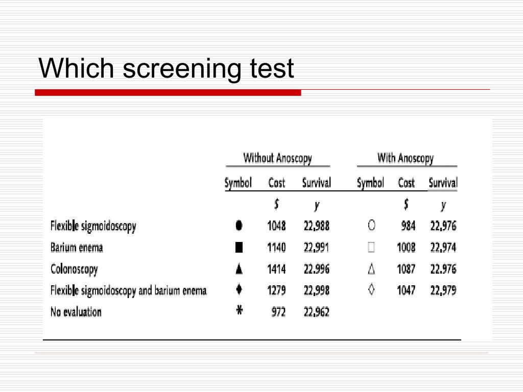 Which screening test