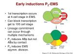 early inductions p 2 ems
