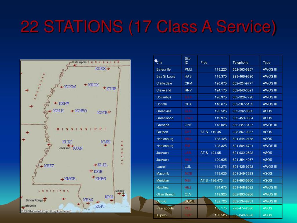 22 STATIONS (17 Class A Service)