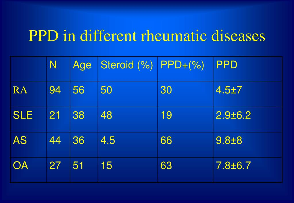 PPD in different rheumatic diseases