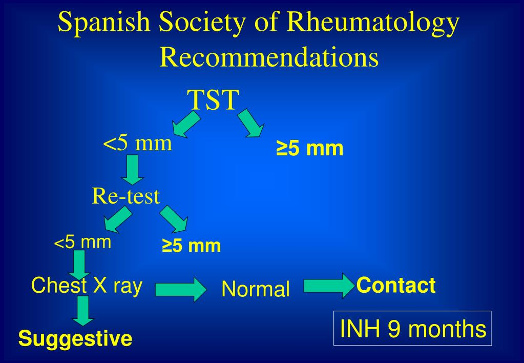 Spanish Society of Rheumatology