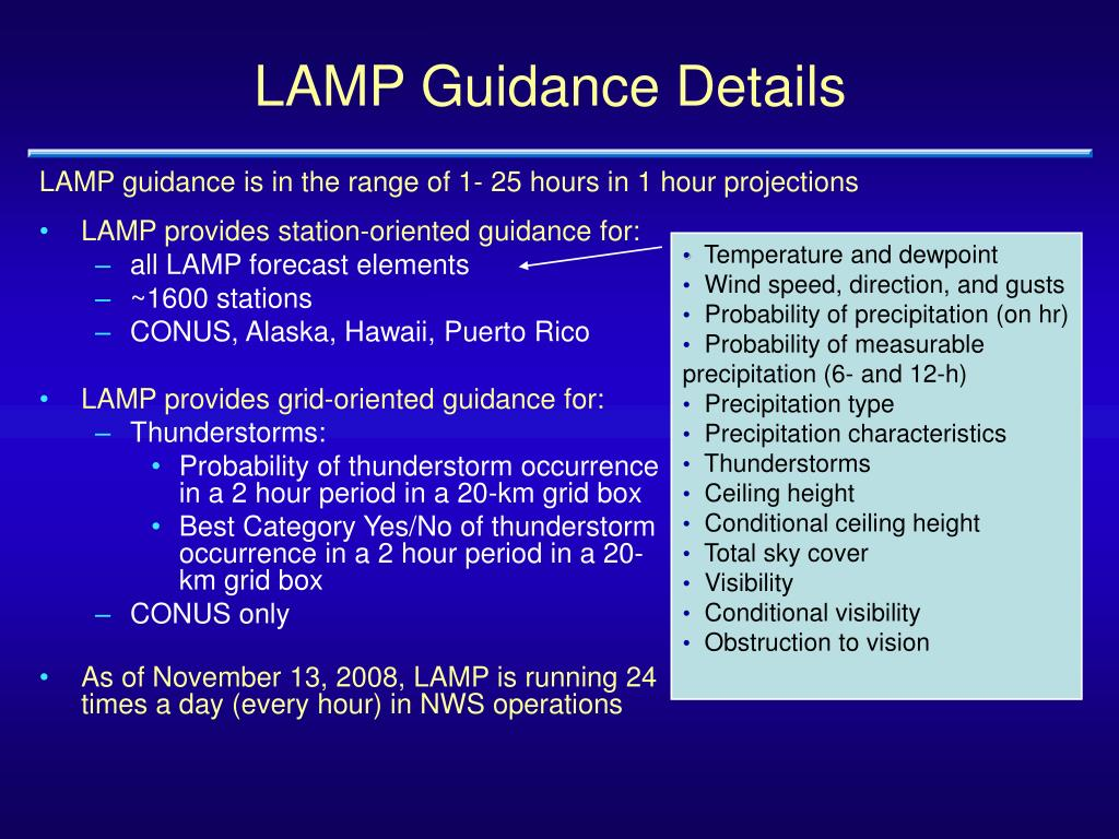 LAMP Guidance Details