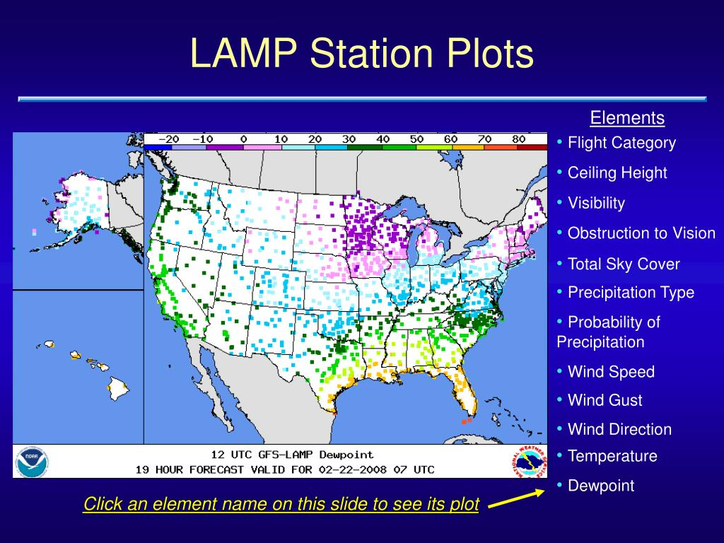 LAMP Station Plots