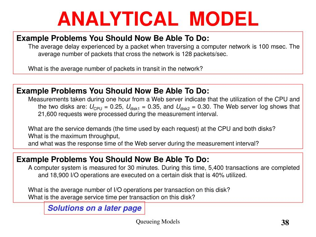 ANALYTICAL  MODEL