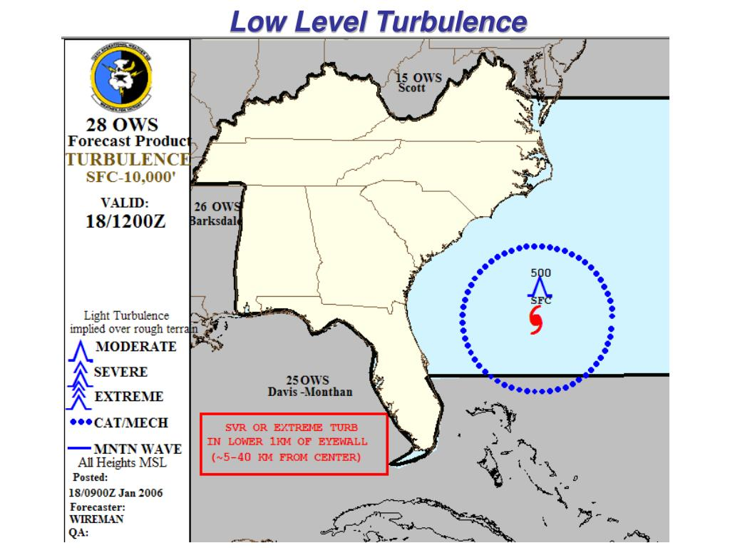 Low Level Turbulence