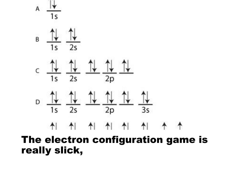 worksheet Electron Configuration Worksheet And Lots More Answers electron configuration battleship rules of the game world game