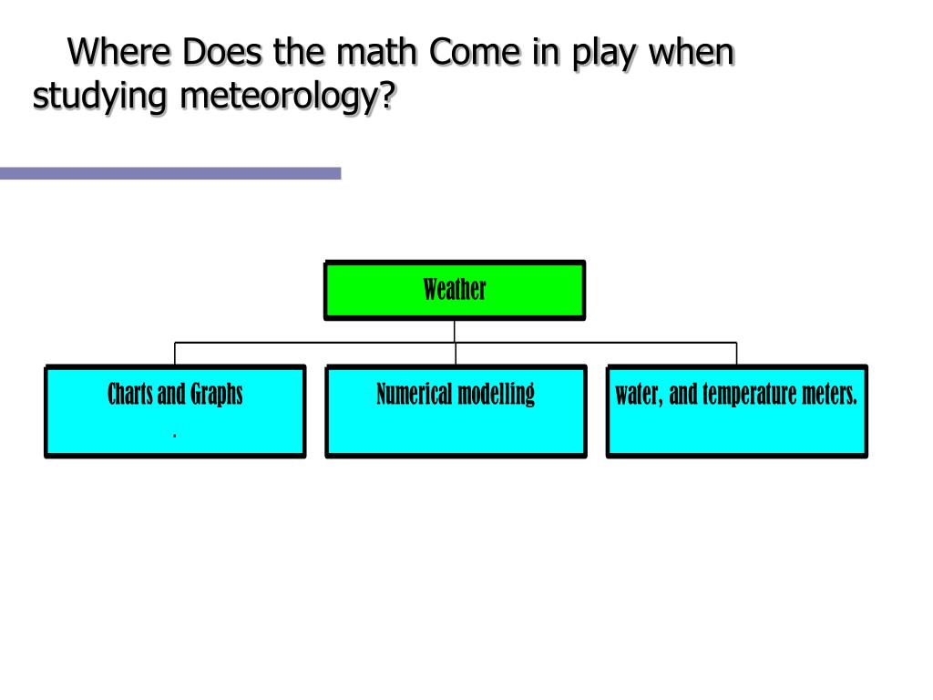 Where Does the math Come in play when       studying meteorology?