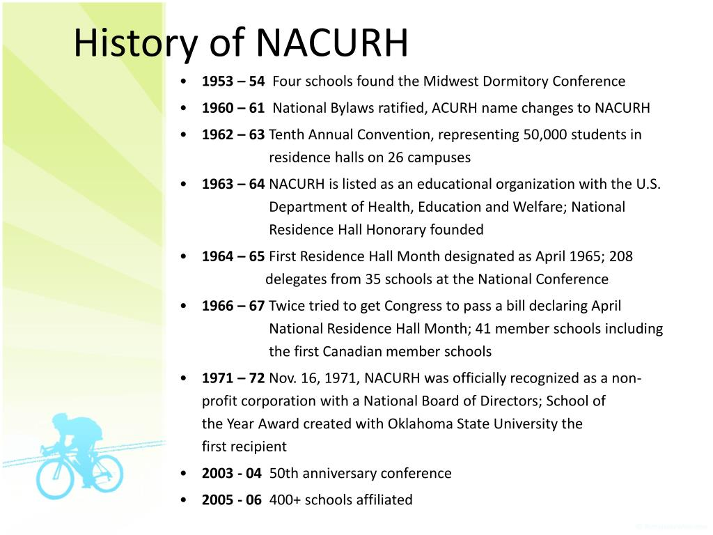 History of NACURH