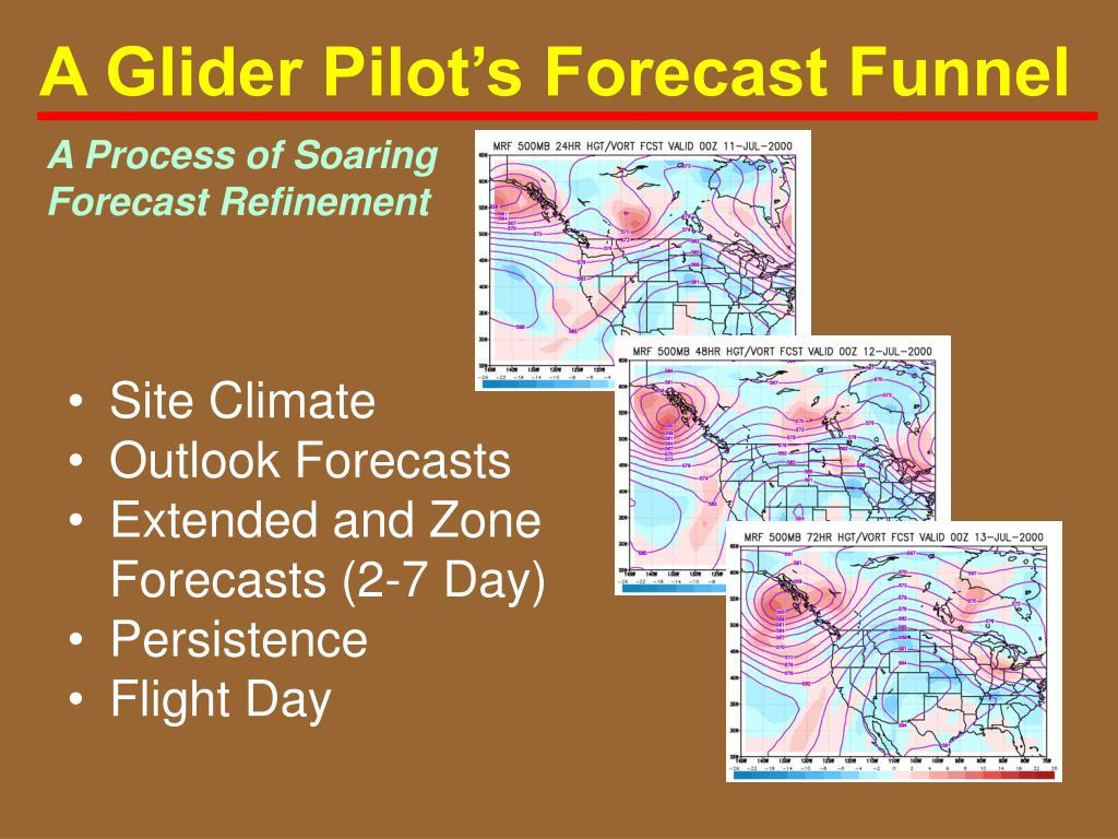 A Glider Pilot's Forecast Funnel