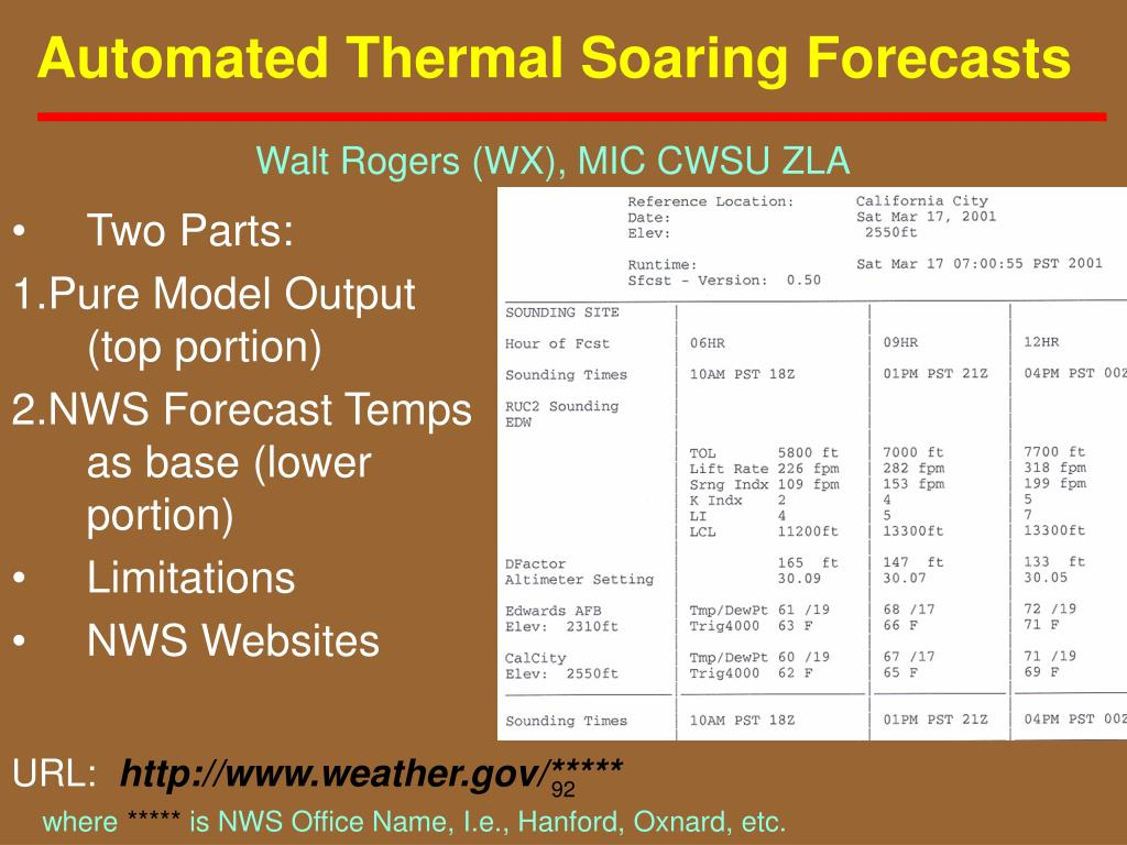 Automated Thermal Soaring Forecasts
