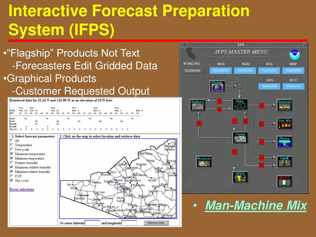 Interactive Forecast Preparation System (IFPS)