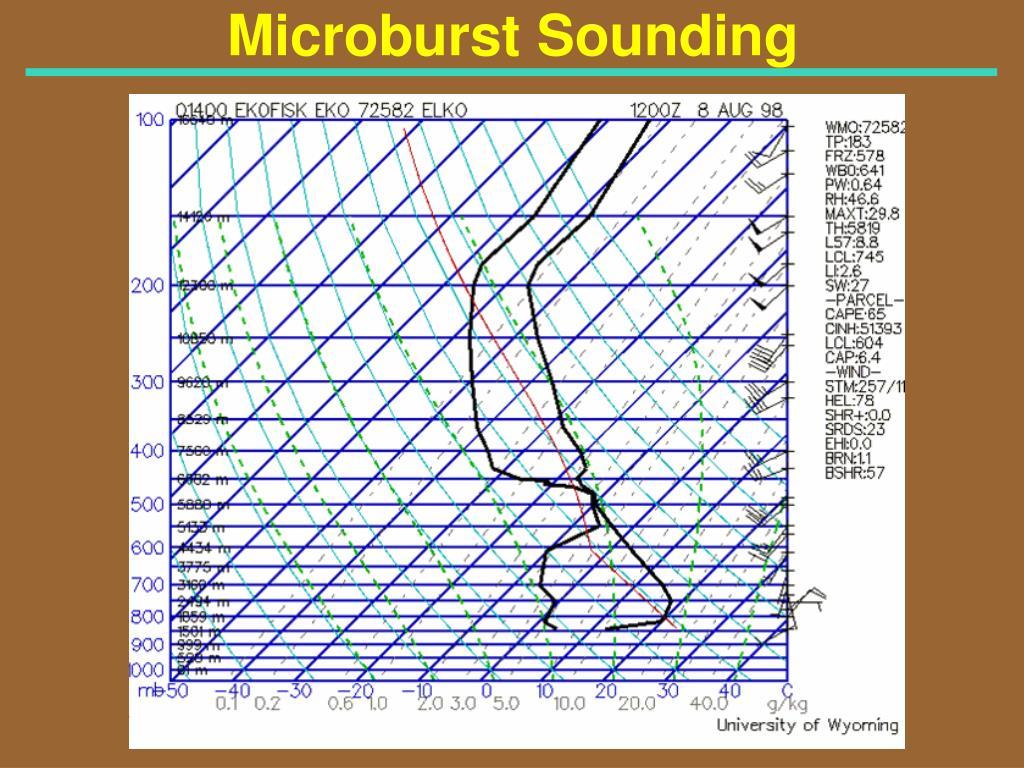 Microburst Sounding