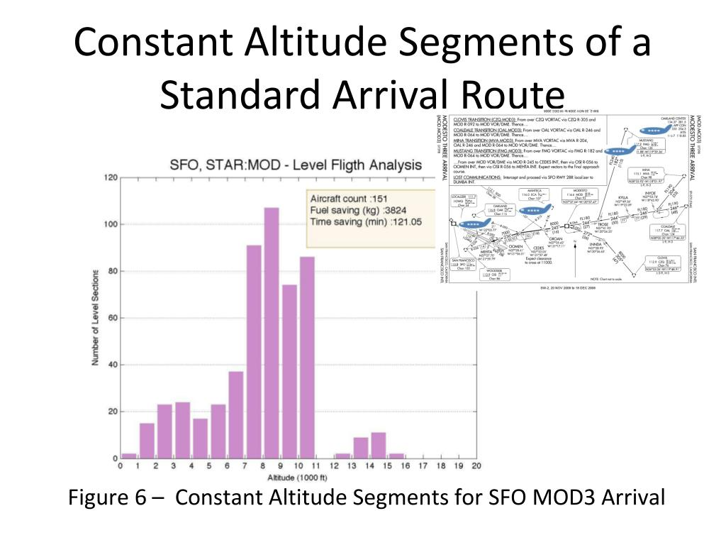 Constant Altitude Segments of a Standard Arrival Route
