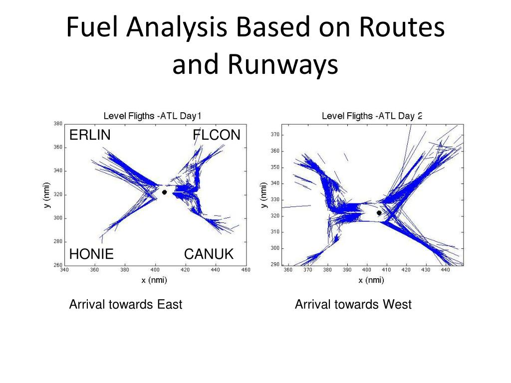 Fuel Analysis Based on Routes and Runways
