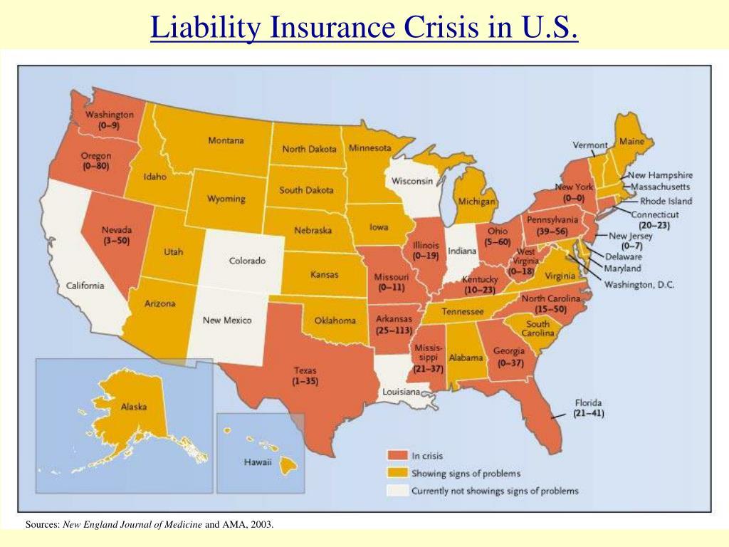 Liability Insurance Crisis in U.S.