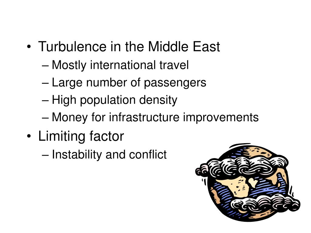 Turbulence in the Middle East
