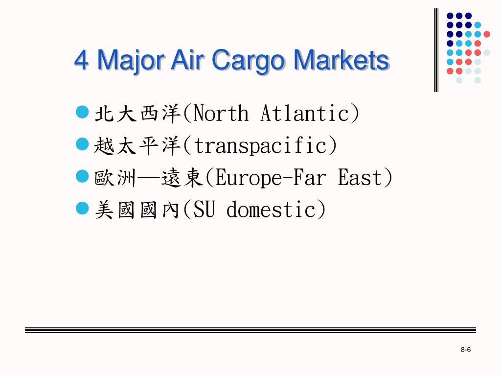 4 Major Air Cargo Markets