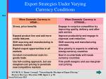 export strategies under varying currency conditions