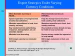 export strategies under varying currency conditions5