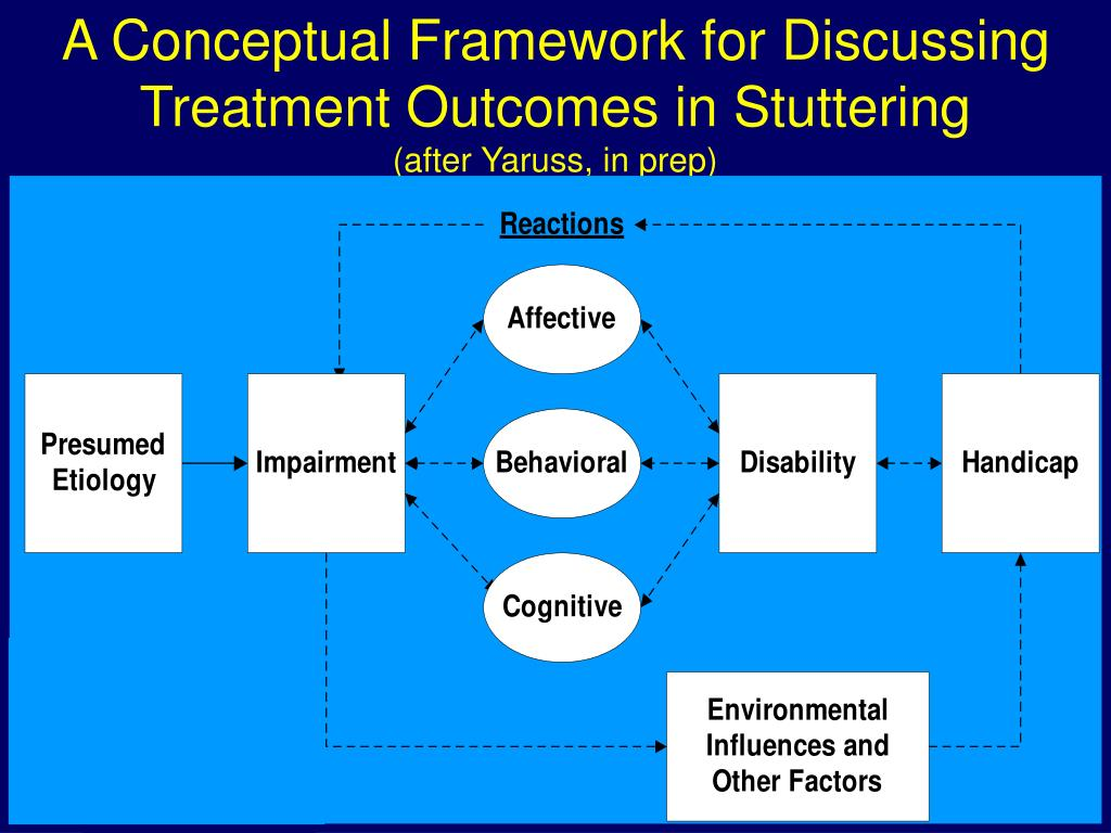 A Conceptual Framework for Discussing Treatment Outcomes in Stuttering